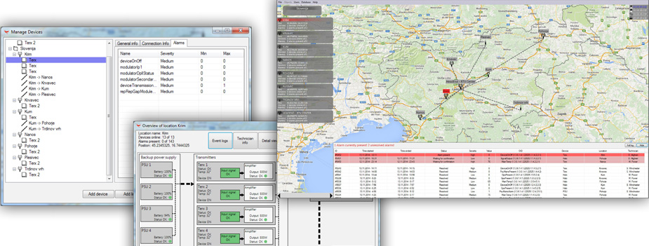 E-NMS ELTI Network Management Software